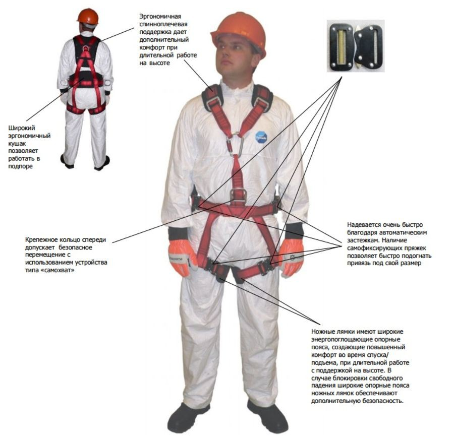 Техника безопасности при проведении работ