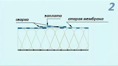 Схема ремонта мембранной изоляции: