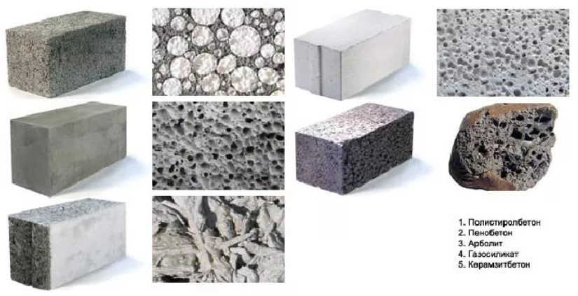 Пористый бетон