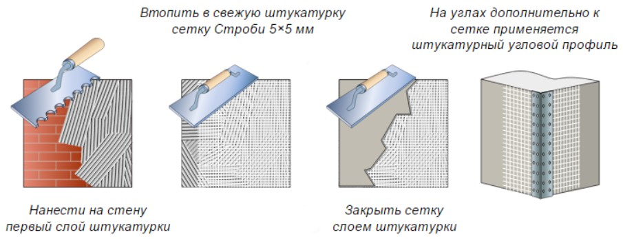 Схема нанесения гидроизоляционной штукатурки на сетку