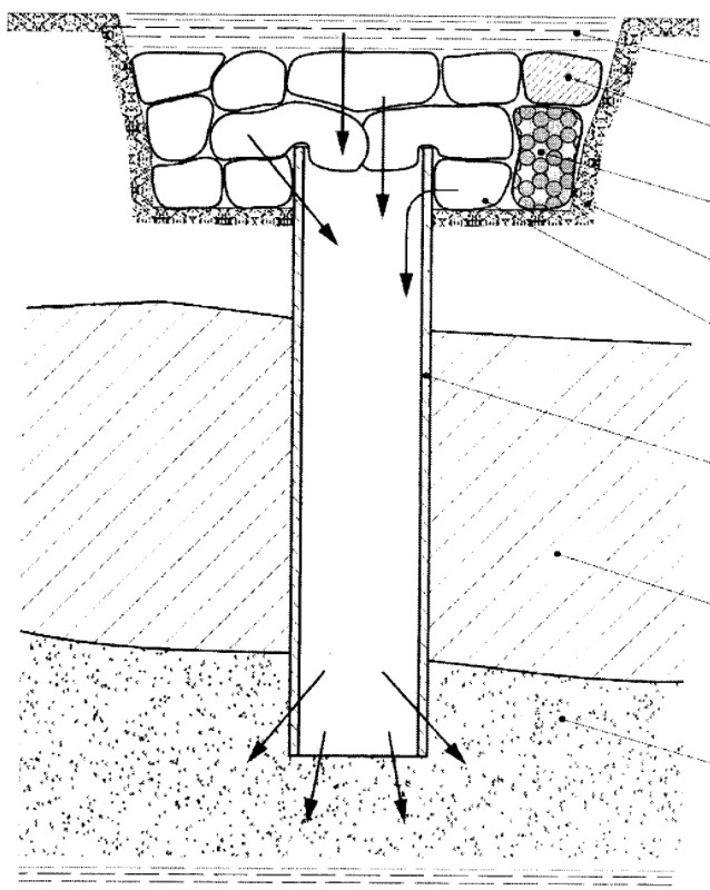 Схема вертикального дренажа
